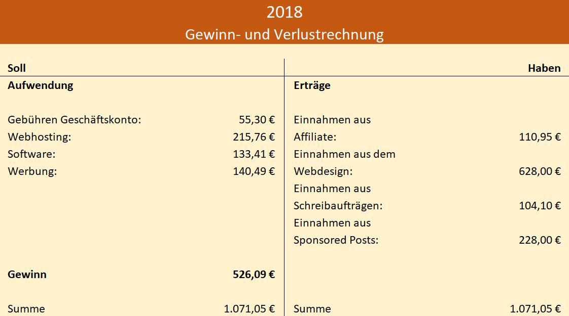 Jahresrueckblick-2018